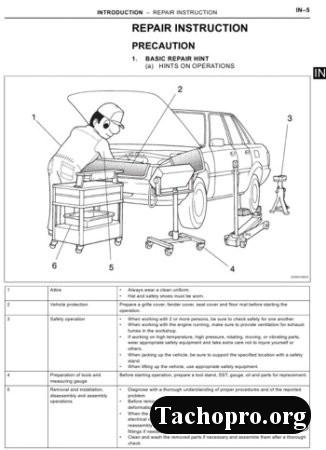 Toyota Matrix (Pontiac Vibe)